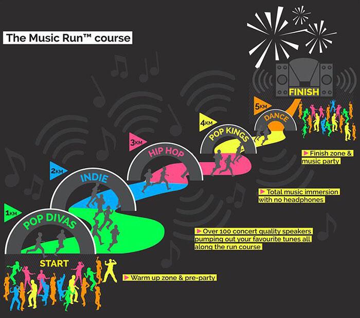aa-the-music-run-kl-1